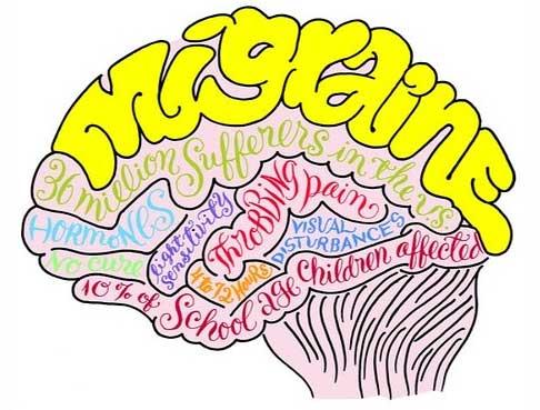 migraine-herkennen-tegengaan