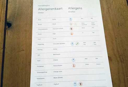 allergenenwetgeving-allergie